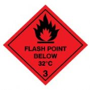 Hazard safety sign - Flash Point Below 038